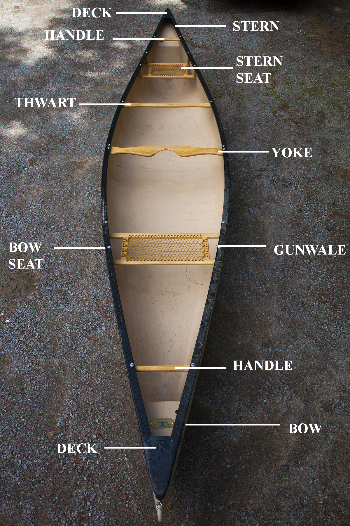 Graphic with parts of the canoe labelled