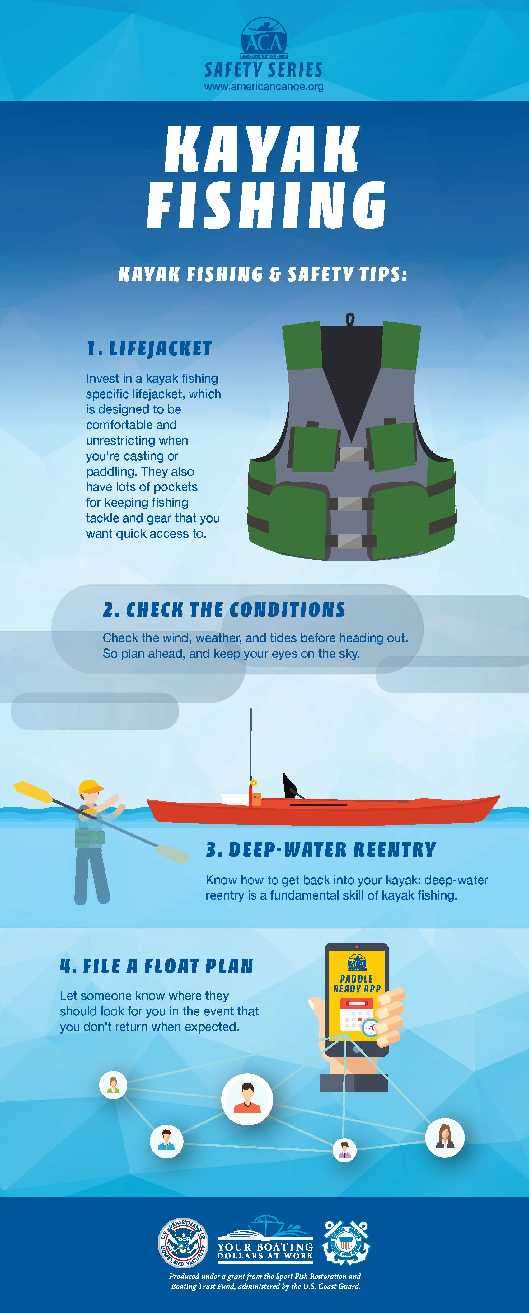 Keep Safe Paddling in Mind with the ACA Safety Series