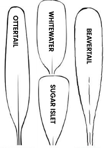 An illustration of different canoe paddle blade shapes