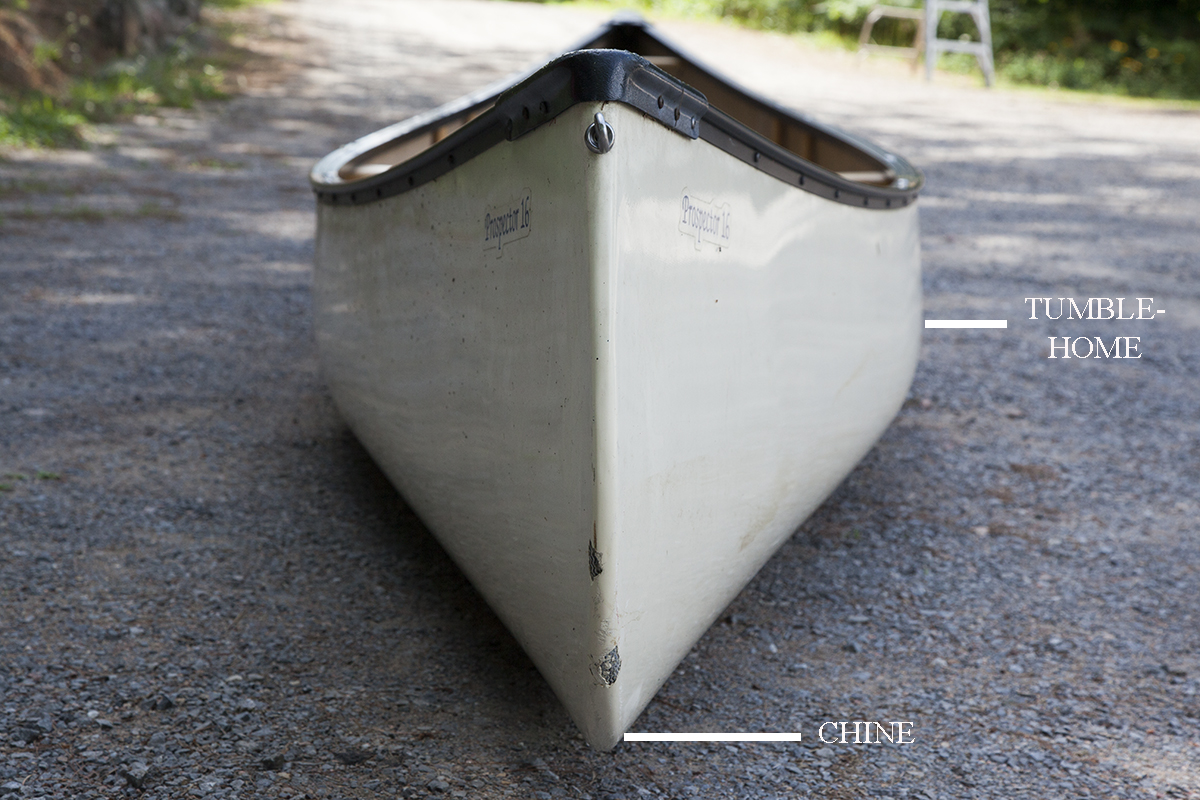 a diagram of a canoe showing the chine and tumble-home parts of the canoe