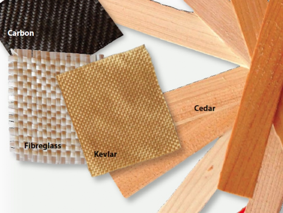different canoe materials layed out including wood, carbon, fiberglass and kevlar