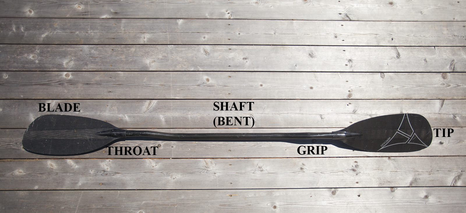 A kayak paddle with parts labelled
