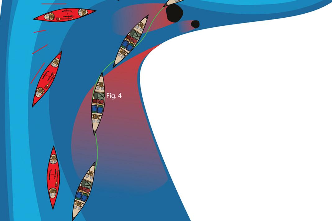drawing of tandem canoe tricks